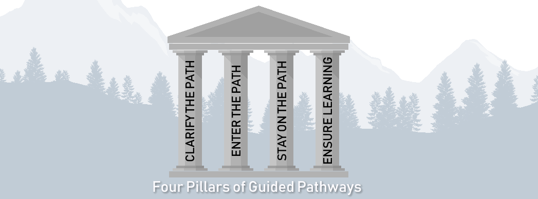 4 Pillars of Guided Pathways