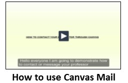 How to Use Canvas Mail
