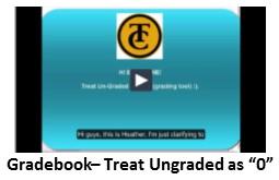 Gradebook Treat Ungraded as 0