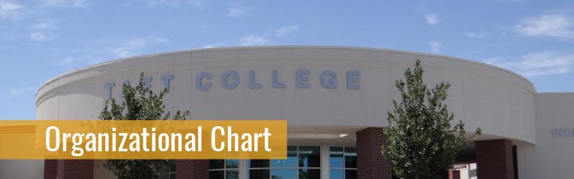 organizational-chart-banner
